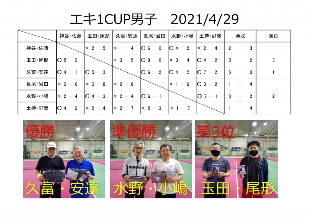2021.4エキ1CUP男子-1