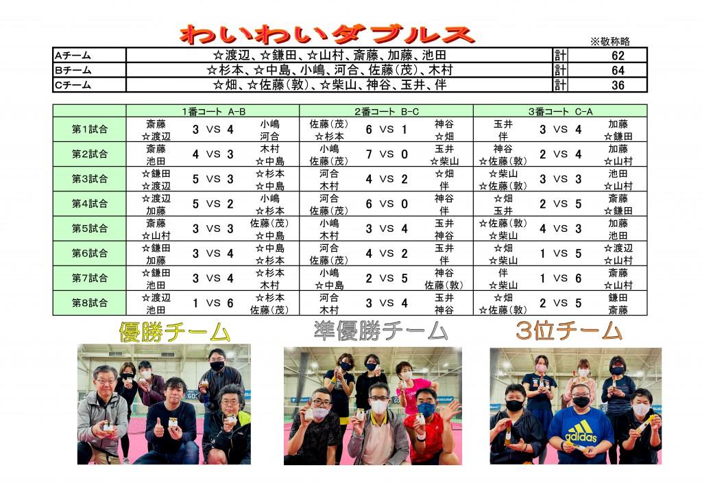 チーム表&対戦表(わいわい(自動回復済み)
