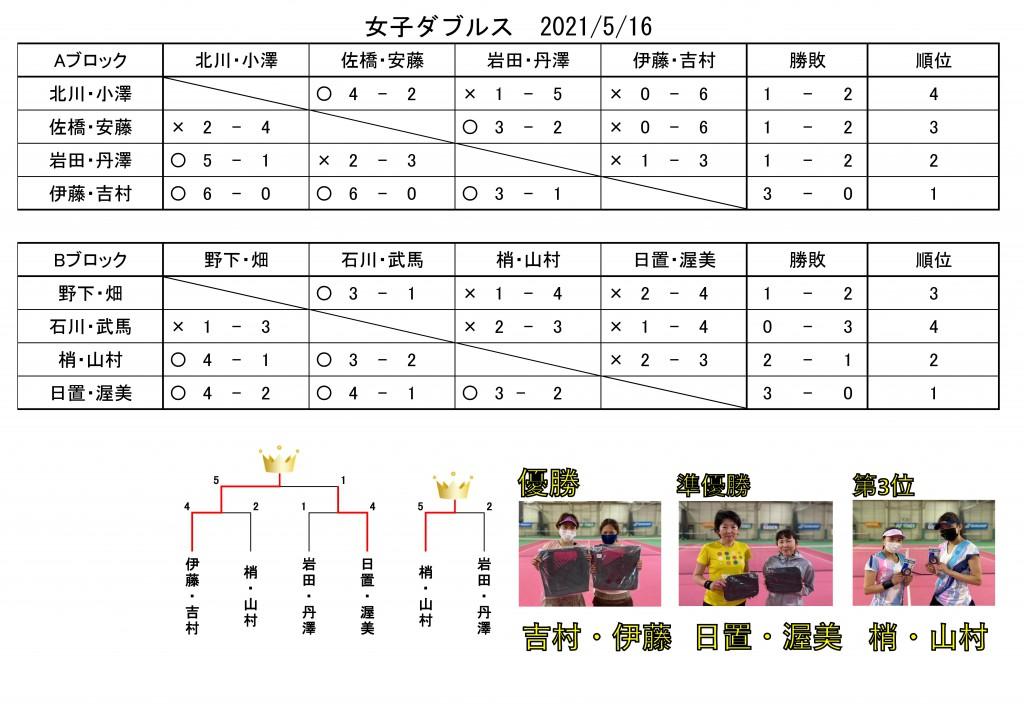 女子ダブルス5.16-01