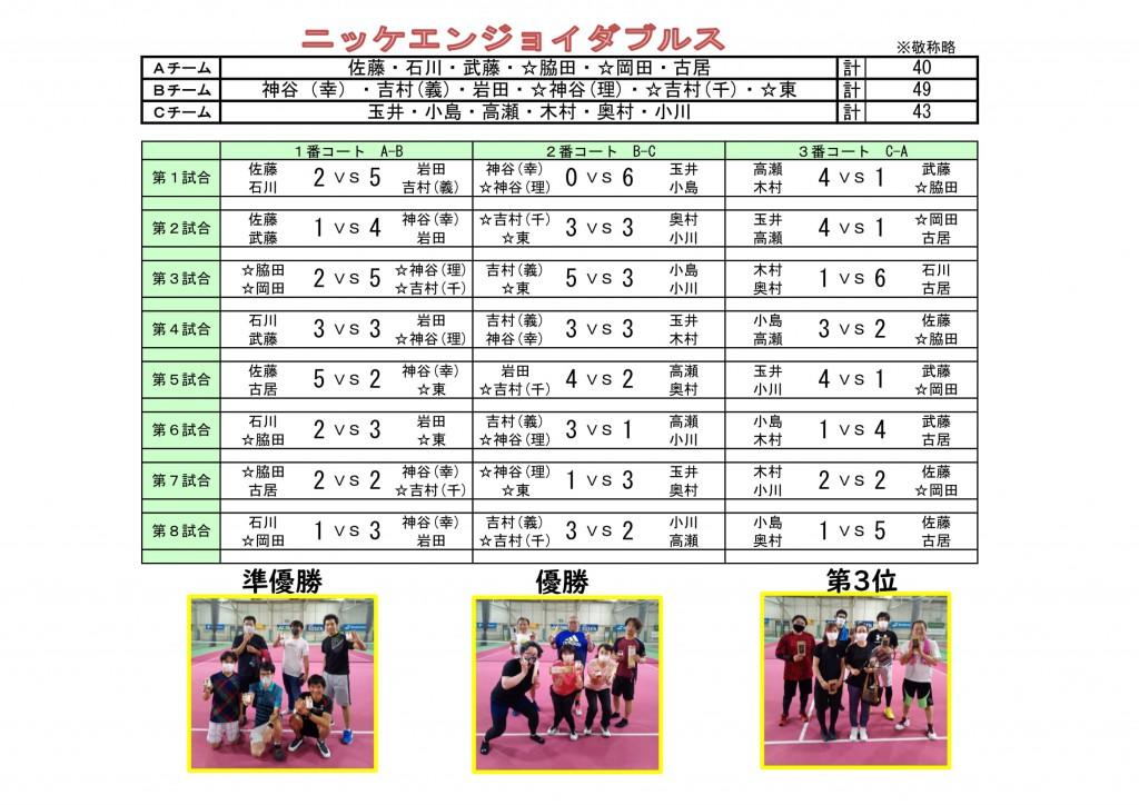 チーム表&対戦表(わいわい-1