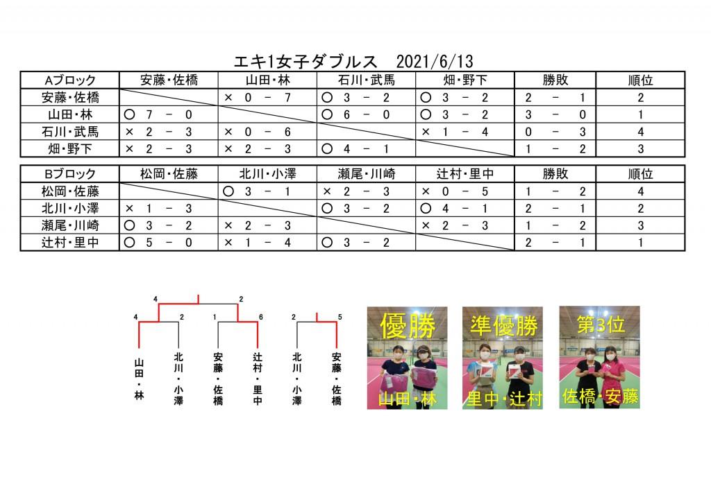 2021.6.13エキ1女子ダブルス-1